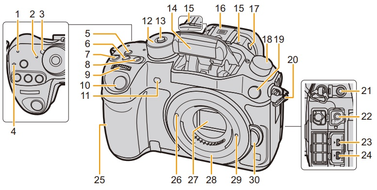 Panasonic Lumix GH4 camera body and functions